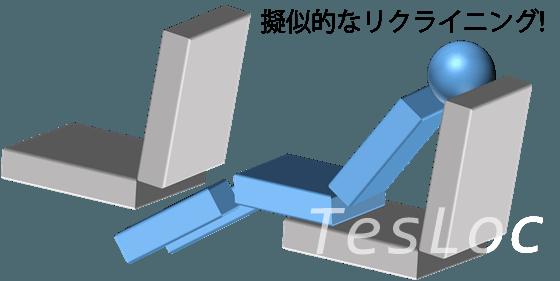 seat-strategy2