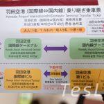 羽田の国際線-国内線モノレール京急無料チケット